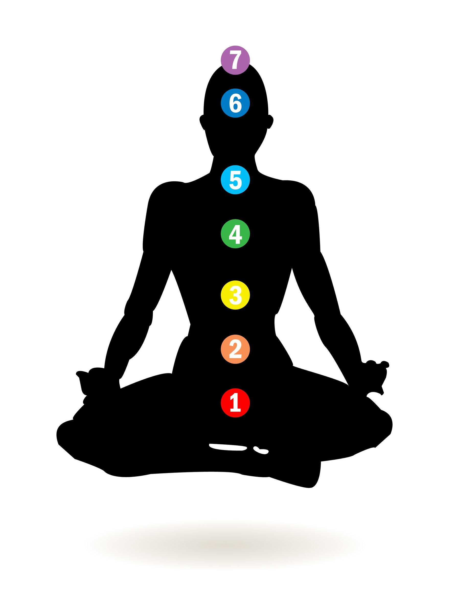 chakra locations, chakra balancing program